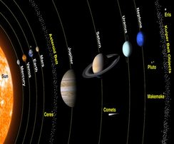 The-Planet-Of-The-Solar-System_244x202